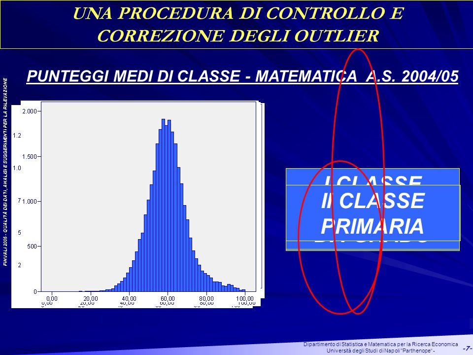FINVALI 2005 - QUALITÀ DEI DATI, ANALISI E SUGGERIMENTI PER LA RILEVAZIONE Dipartimento di Statistica e Matematica per la Ricerca Economica Università degli Studi di Napoli Parthenope - -7- UNA PROCEDURA DI CONTROLLO E CORREZIONE DEGLI OUTLIER PUNTEGGI MEDI DI CLASSE - MATEMATICA A.S.