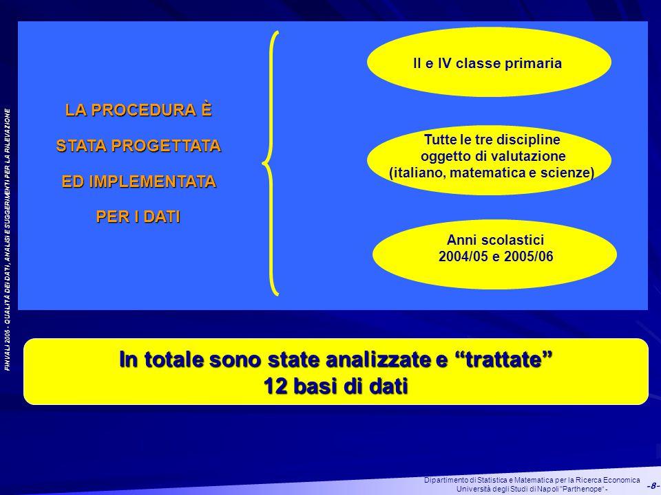 FINVALI 2005 - QUALITÀ DEI DATI, ANALISI E SUGGERIMENTI PER LA RILEVAZIONE Dipartimento di Statistica e Matematica per la Ricerca Economica Università degli Studi di Napoli Parthenope - -8- LA PROCEDURA È STATA PROGETTATA ED IMPLEMENTATA PER I DATI Tutte le tre discipline oggetto di valutazione (italiano, matematica e scienze) In totale sono state analizzate e trattate 12 basi di dati II e IV classe primaria Anni scolastici 2004/05 e 2005/06