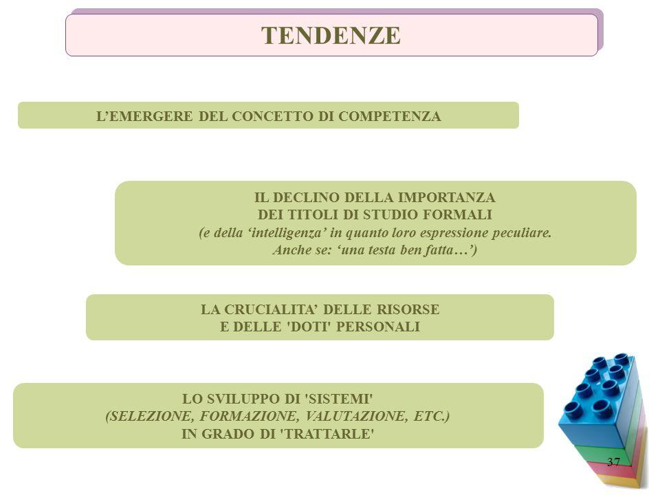 37 TENDENZE L'EMERGERE DEL CONCETTO DI COMPETENZA IL DECLINO DELLA IMPORTANZA DEI TITOLI DI STUDIO FORMALI (e della 'intelligenza' in quanto loro espressione peculiare.