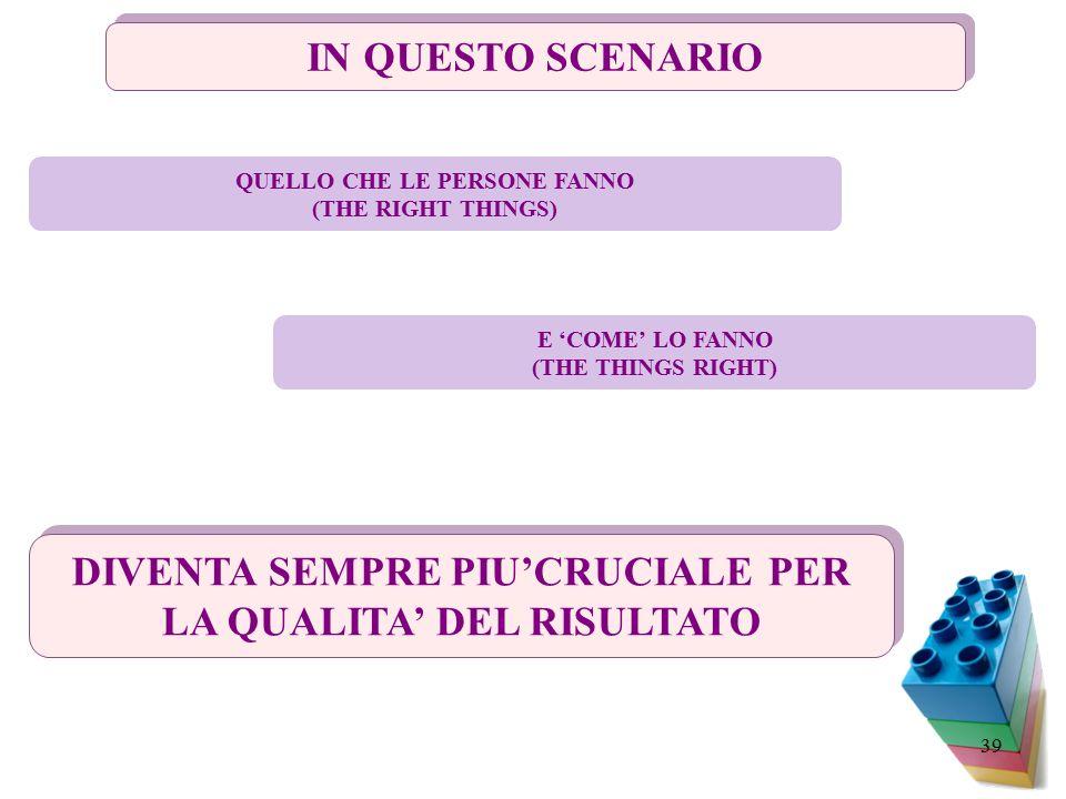 39 IN QUESTO SCENARIO QUELLO CHE LE PERSONE FANNO (THE RIGHT THINGS) E 'COME' LO FANNO (THE THINGS RIGHT) DIVENTA SEMPRE PIU'CRUCIALE PER LA QUALITA' DEL RISULTATO