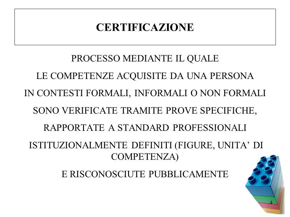 35 PERCHE' LE COMPETENZE CAMBIAMENTO NELL'ORGANIZZAZIONE E NELLE TECNOLOGIE (ESIGENZE DI RESPONSABILITA', AUTONOMIA, DECISIONE, COMUNICAZIONE, INTEGRAZIONE) SISTEMI PER LA QUALITA' E FATTORE UMANO (AMBIVALENZA TRA PARTECIPAZIONE E CONTROLLO)