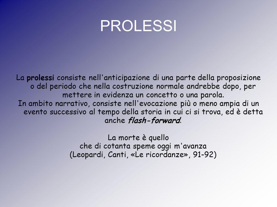 PROLESSI La prolessi consiste nell'anticipazione di una parte della proposizione o del periodo che nella costruzione normale andrebbe dopo, per metter