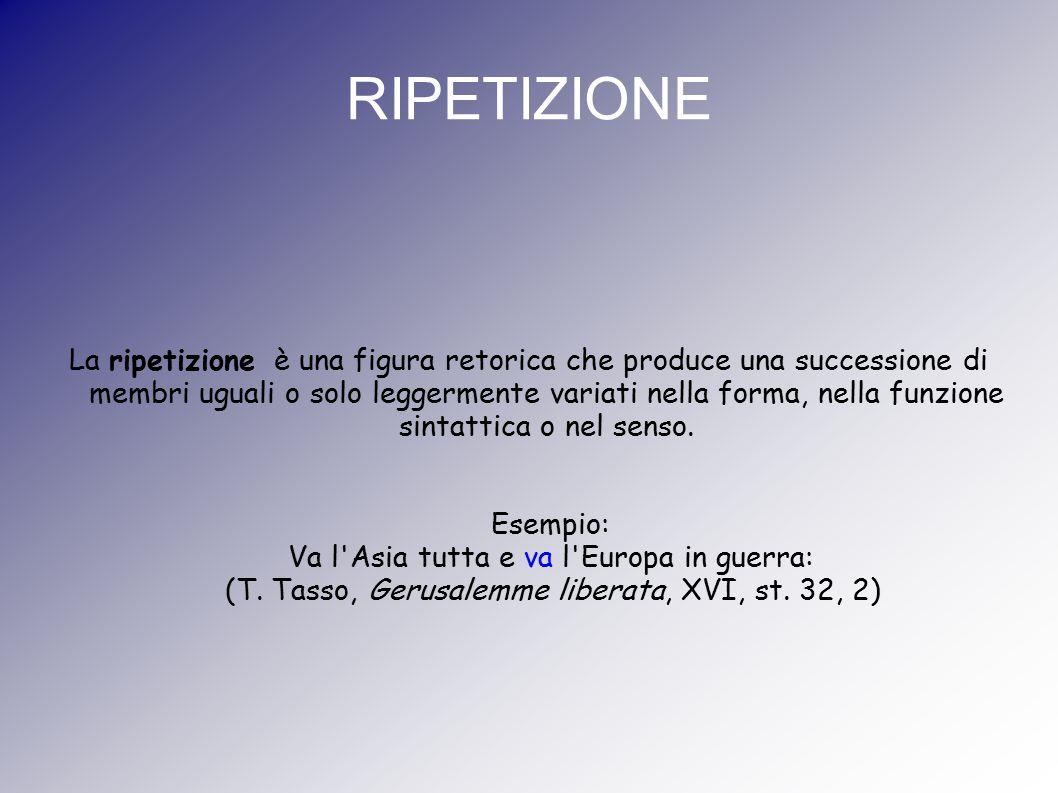 RIPETIZIONE La ripetizione è una figura retorica che produce una successione di membri uguali o solo leggermente variati nella forma, nella funzione s