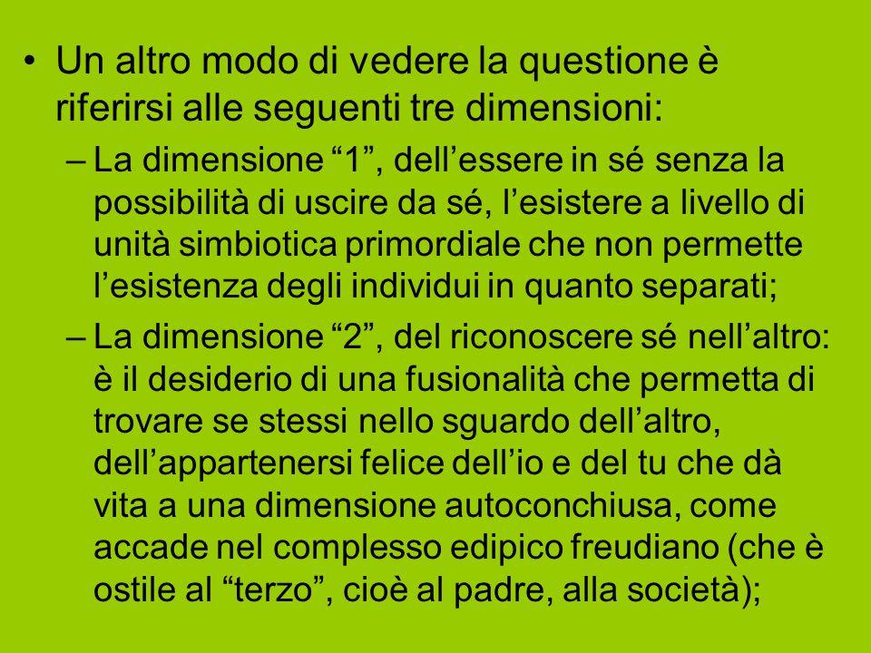 """Un altro modo di vedere la questione è riferirsi alle seguenti tre dimensioni: –La dimensione """"1"""", dell'essere in sé senza la possibilità di uscire da"""