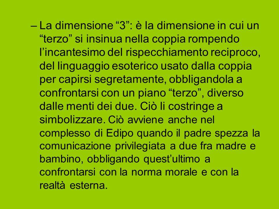 –La dimensione 3 : è la dimensione in cui un terzo si insinua nella coppia rompendo l'incantesimo del rispecchiamento reciproco, del linguaggio esoterico usato dalla coppia per capirsi segretamente, obbligandola a confrontarsi con un piano terzo , diverso dalle menti dei due.