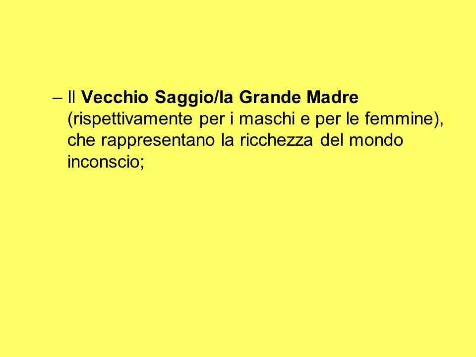 –Il Vecchio Saggio/la Grande Madre (rispettivamente per i maschi e per le femmine), che rappresentano la ricchezza del mondo inconscio;