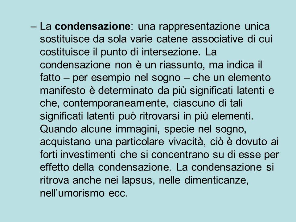 –La condensazione: una rappresentazione unica sostituisce da sola varie catene associative di cui costituisce il punto di intersezione.