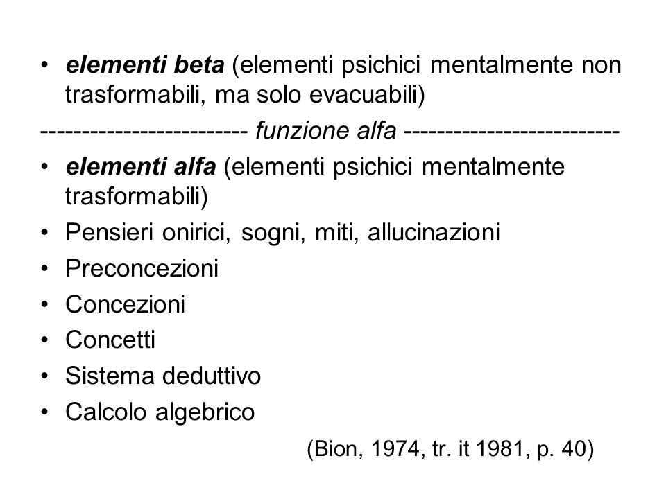 elementi beta (elementi psichici mentalmente non trasformabili, ma solo evacuabili) ------------------------- funzione alfa -------------------------- elementi alfa (elementi psichici mentalmente trasformabili) Pensieri onirici, sogni, miti, allucinazioni Preconcezioni Concezioni Concetti Sistema deduttivo Calcolo algebrico (Bion, 1974, tr.