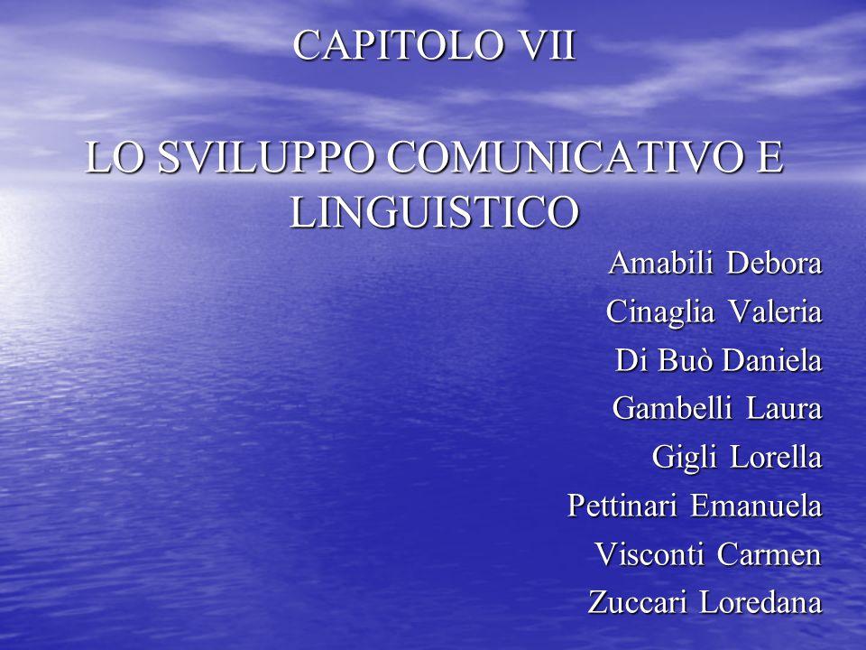 CAPITOLO VII Definizione: Il linguaggio è un sistema comunicativo complesso: è un codice simbolico che informa sulla realtà, attraverso la relazione tra i segni (le parole) e gli elementi della realtà esterna (oggetti, eventi).