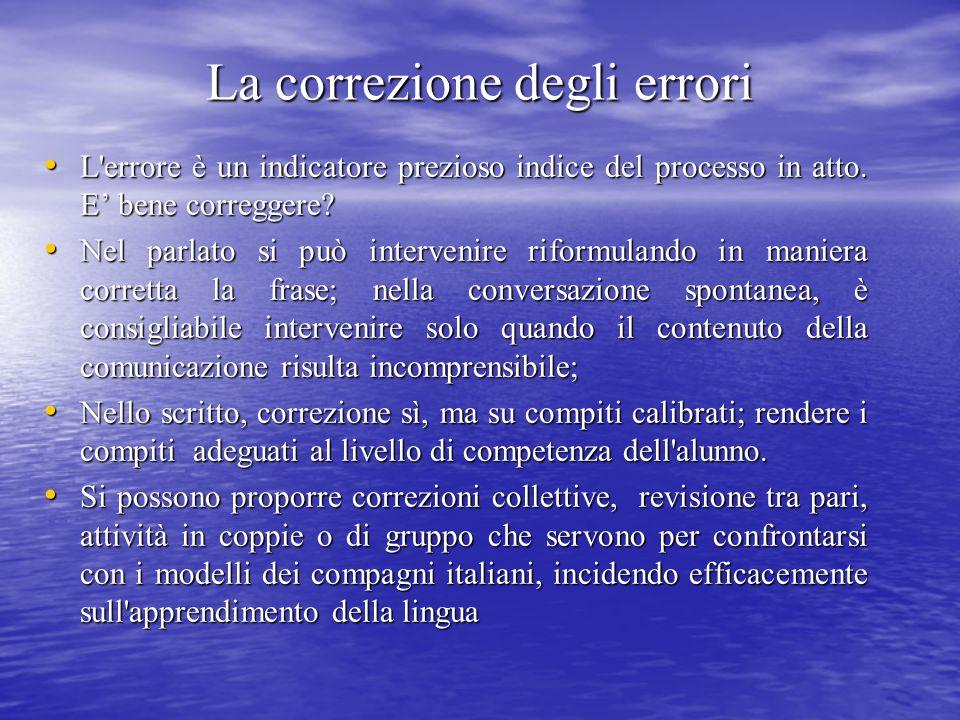 La correzione degli errori L'errore è un indicatore prezioso indice del processo in atto. E' bene correggere? L'errore è un indicatore prezioso indice