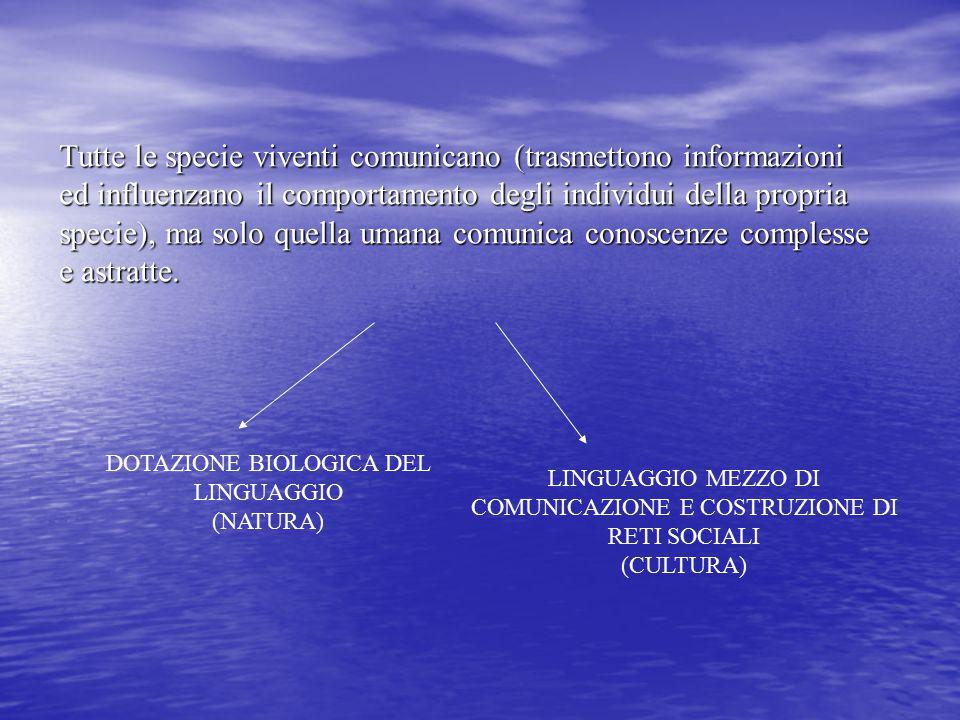 Tutte le specie viventi comunicano (trasmettono informazioni ed influenzano il comportamento degli individui della propria specie), ma solo quella uma