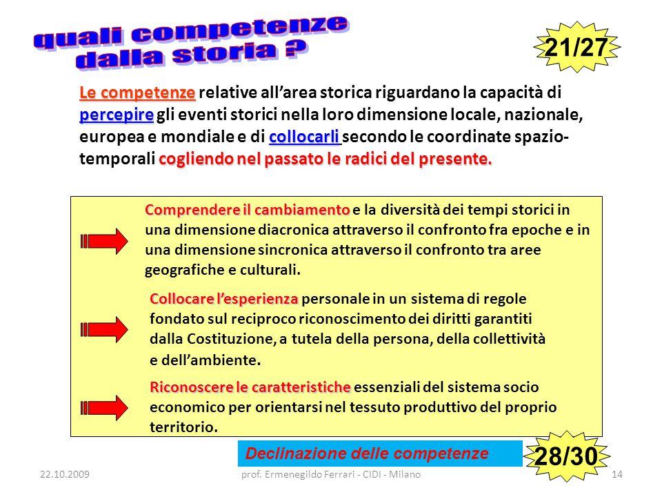22.10.2009prof. Ermenegildo Ferrari - CIDI - Milano14 Le competenze percepire collocarli cogliendo nel passato le radici del presente. Le competenze r