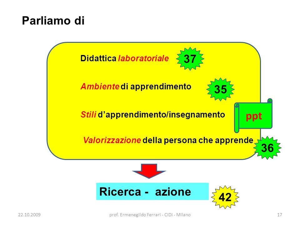 22.10.200917prof. Ermenegildo Ferrari - CIDI - Milano Parliamo di Didattica laboratoriale Ambiente di apprendimento Stili d'apprendimento/insegnamento