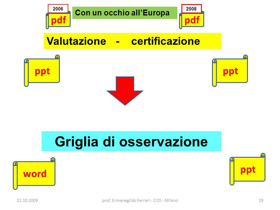22.10.200919prof. Ermenegildo Ferrari - CIDI - Milano Valutazione - certificazione Griglia di osservazione ppt word ppt Con un occhio all'Europa pdf 2