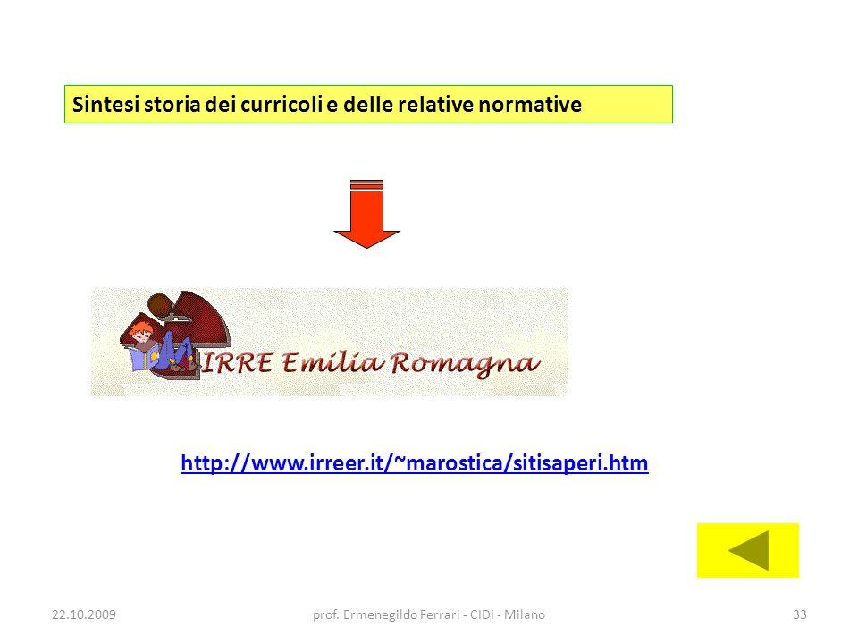 22.10.2009prof. Ermenegildo Ferrari - CIDI - Milano33 Sintesi storia dei curricoli e delle relative normative http://www.irreer.it/~marostica/sitisape