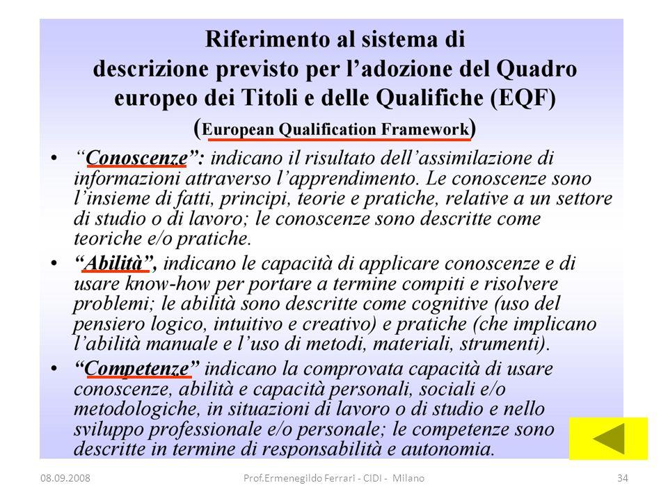 08.09.2008Prof.Ermenegildo Ferrari - CIDI - Milano34