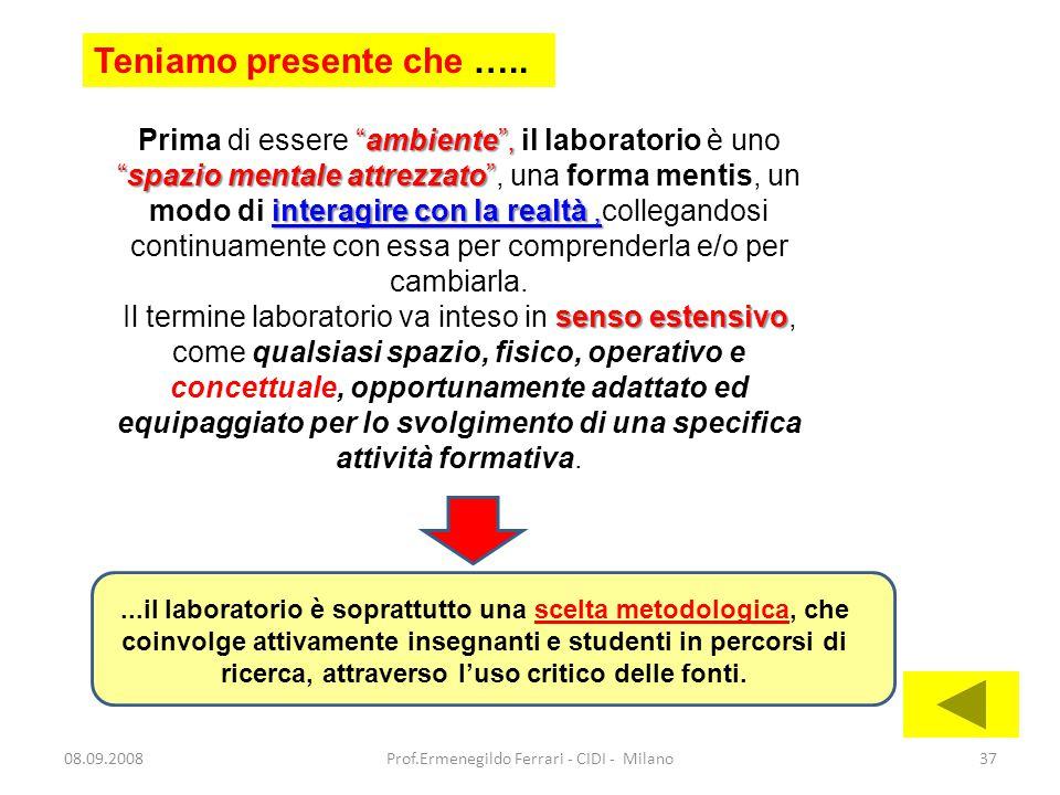"""08.09.2008Prof.Ermenegildo Ferrari - CIDI - Milano37 """"ambiente"""", """"spazio mentale attrezzato"""" interagire con la realtà, Prima di essere """"ambiente"""", il"""