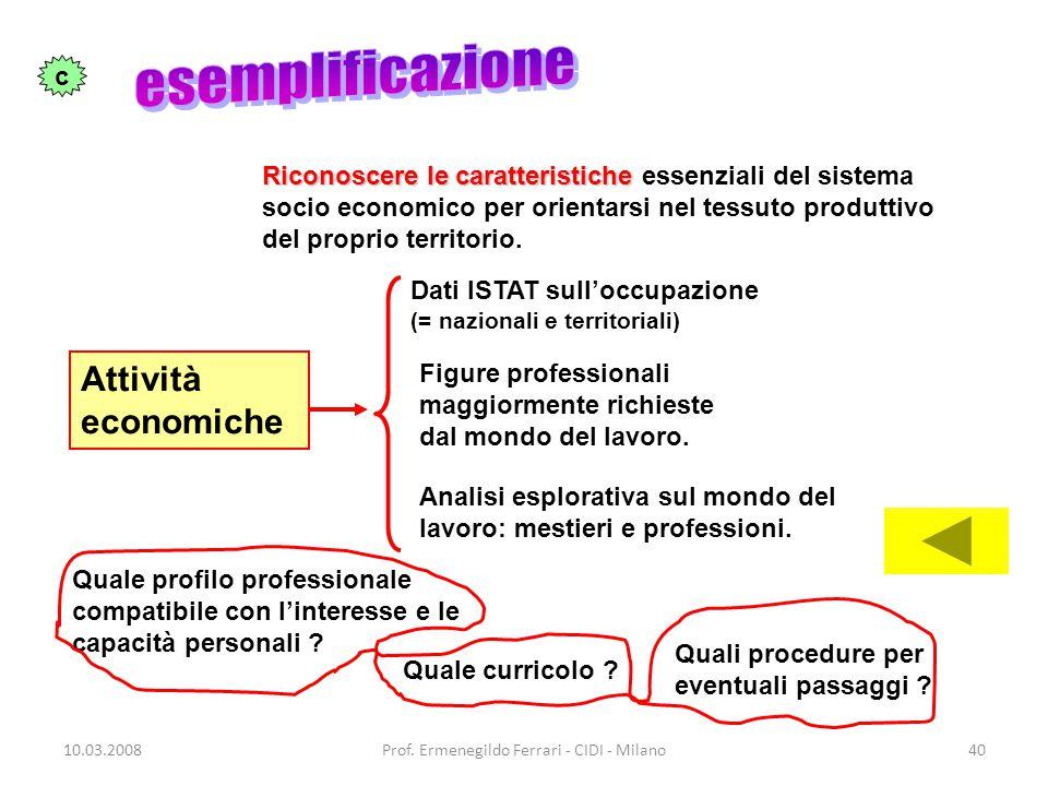 10.03.2008Prof. Ermenegildo Ferrari - CIDI - Milano40 c Riconoscere le caratteristiche Riconoscere le caratteristiche essenziali del sistema socio eco