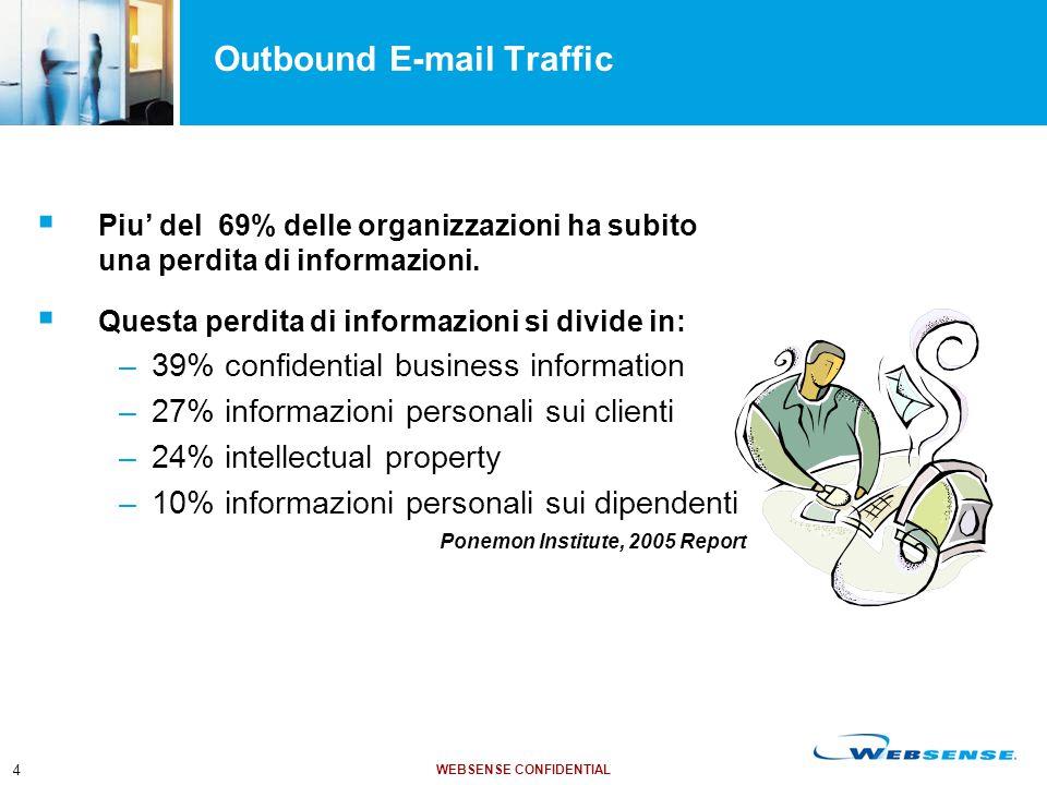 WEBSENSE CONFIDENTIAL 4 Outbound E-mail Traffic  Piu' del 69% delle organizzazioni ha subito una perdita di informazioni.  Questa perdita di informa