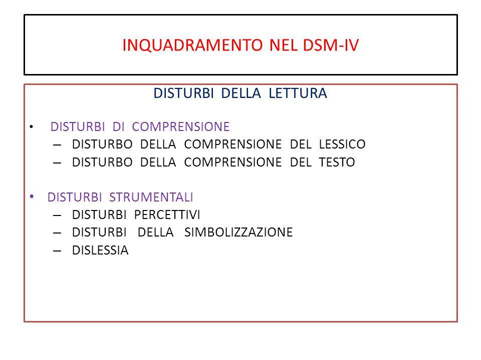 INQUADRAMENTO NEL DSM-IV DISTURBI DELLA LETTURA DISTURBI DI COMPRENSIONE – DISTURBO DELLA COMPRENSIONE DEL LESSICO – DISTURBO DELLA COMPRENSIONE DEL TESTO DISTURBI STRUMENTALI – DISTURBI PERCETTIVI – DISTURBI DELLA SIMBOLIZZAZIONE – DISLESSIA