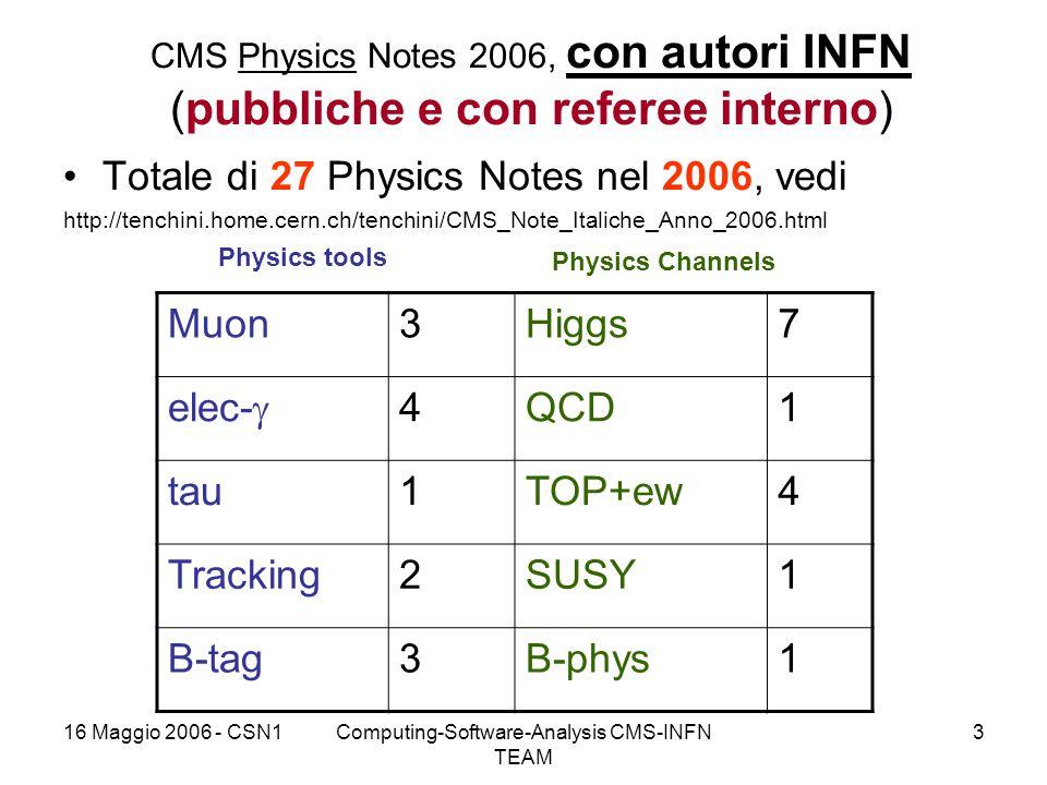 24 Computing-Software-Analysis CMS-INFN TEAM 16 Maggio 2006 - CSN1 Tier1-CNAF CMS CMS Sharing (~35%) Optimistically