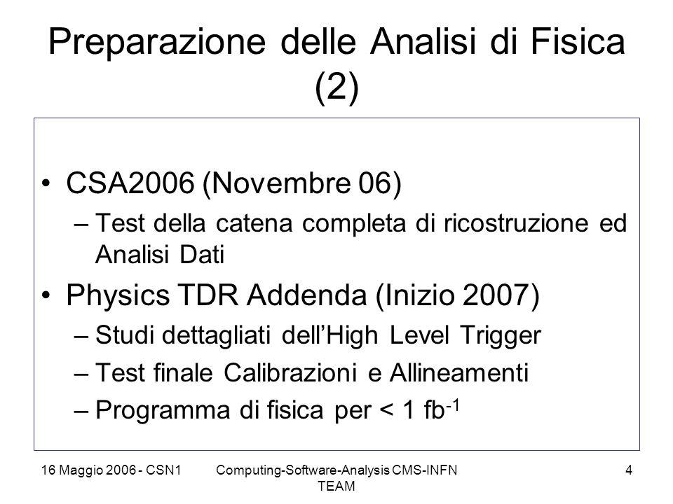 25 Computing-Software-Analysis CMS-INFN TEAM 16 Maggio 2006 - CSN1 Costi Tier2 Tetto indicativo dai referee per CMS :~4.9 MEuro)