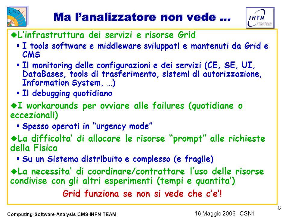16 Maggio 2006 - CSN1Computing-Software-Analysis CMS-INFN TEAM 19 Analisi CMS in Italia e Physics Tools di interesse