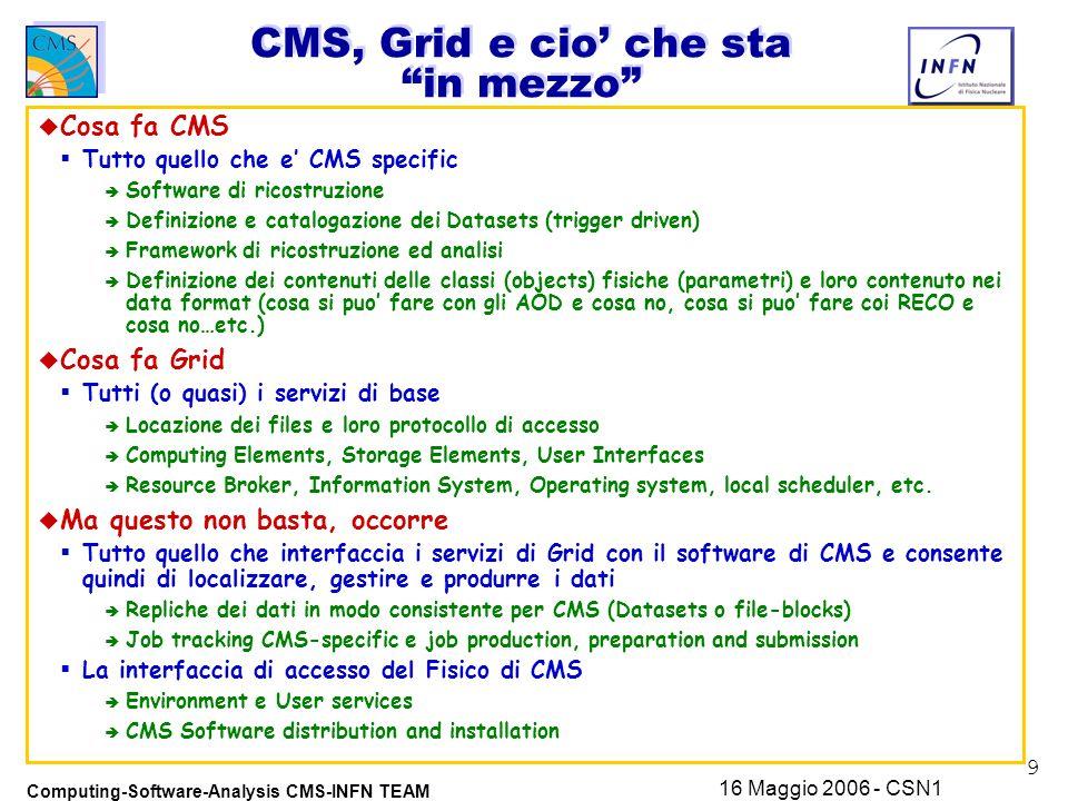 16 Maggio 2006 - CSN1Computing-Software-Analysis CMS-INFN TEAM 20 Analisi CMS in Italia e Physics Tools di interesse Mu e b-tag tau jet/eflw MET FAMS