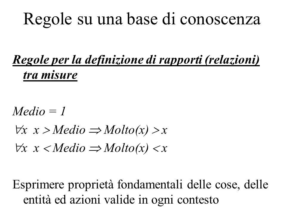 Regole su una base di conoscenza Regole per la definizione di rapporti (relazioni) tra misure Medio = 1  x x  Medio  Molto(x)  x  x x  Medio  Molto(x)  x Esprimere proprietà fondamentali delle cose, delle entità ed azioni valide in ogni contesto