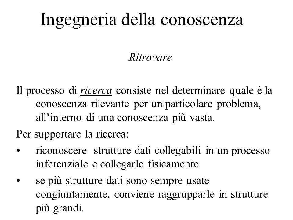 Regole su una base di conoscenza Regole per esprimere relazioni (es.