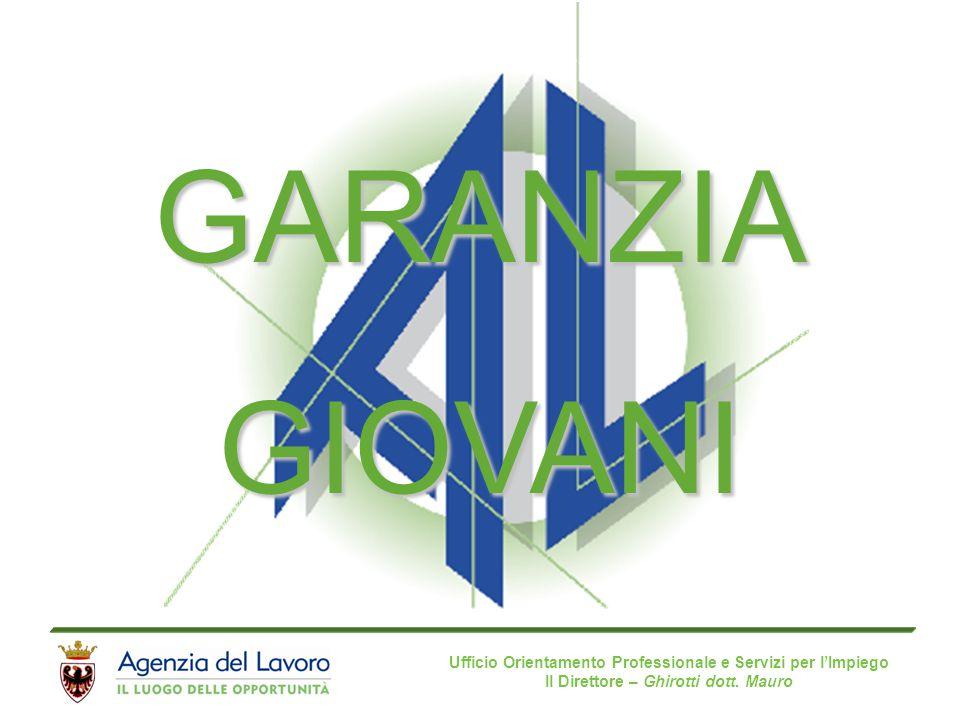 Ufficio Orientamento Professionale e Servizi per l'Impiego Il Direttore – Ghirotti dott. Mauro GARANZIA GIOVANI
