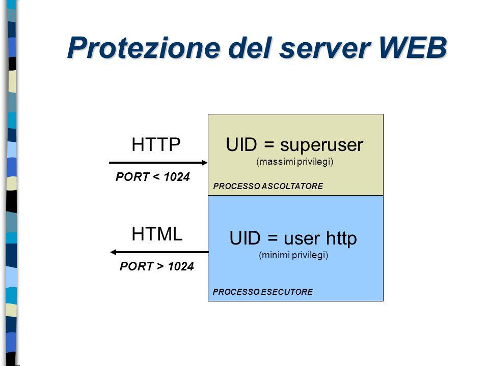 Protezione del server WEB PROCESSO ASCOLTATORE PROCESSO ESECUTORE HTTP HTML UID = superuser (massimi privilegi) UID = user http (minimi privilegi) POR