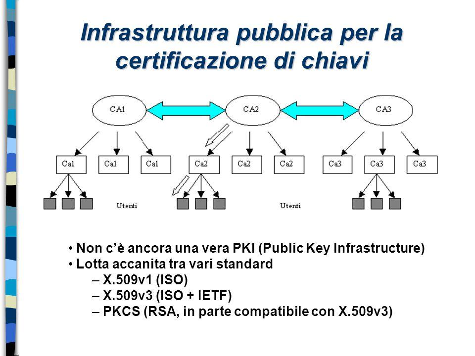 Infrastruttura pubblica per la certificazione di chiavi Non c'è ancora una vera PKI (Public Key Infrastructure) Lotta accanita tra vari standard – X.5