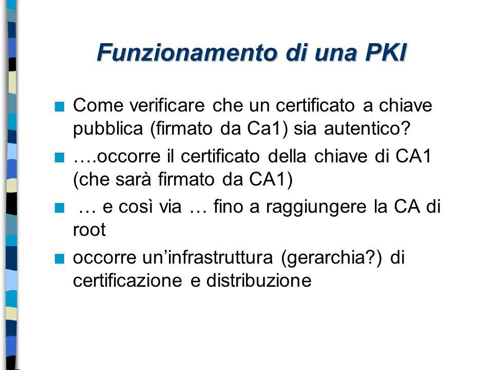 Funzionamento di una PKI n Come verificare che un certificato a chiave pubblica (firmato da Ca1) sia autentico? n ….occorre il certificato della chiav