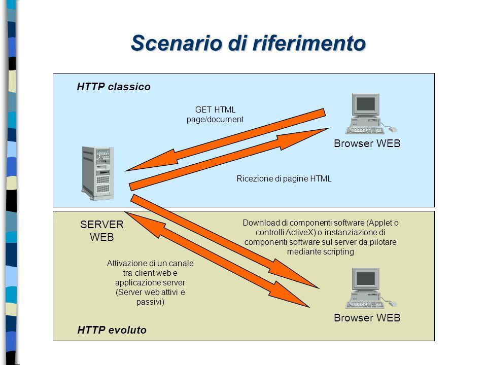 HTTP evoluto HTTP classico Scenario di riferimento SERVER WEB Browser WEB GET HTML page/document Ricezione di pagine HTML Browser WEB Download di comp