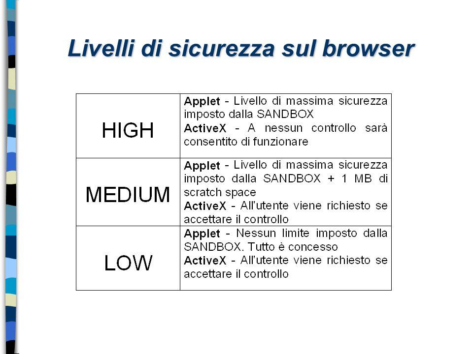 Livelli di sicurezza sul browser