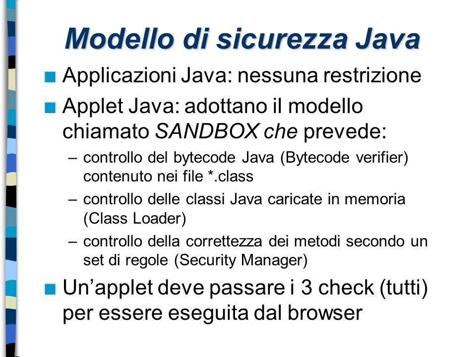 Modello di sicurezza Java n Applicazioni Java: nessuna restrizione n Applet Java: adottano il modello chiamato SANDBOX che prevede: –controllo del byt