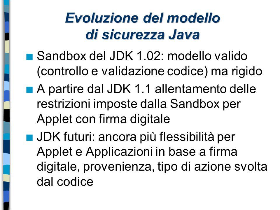 Evoluzione del modello di sicurezza Java n Sandbox del JDK 1.02: modello valido (controllo e validazione codice) ma rigido n A partire dal JDK 1.1 all