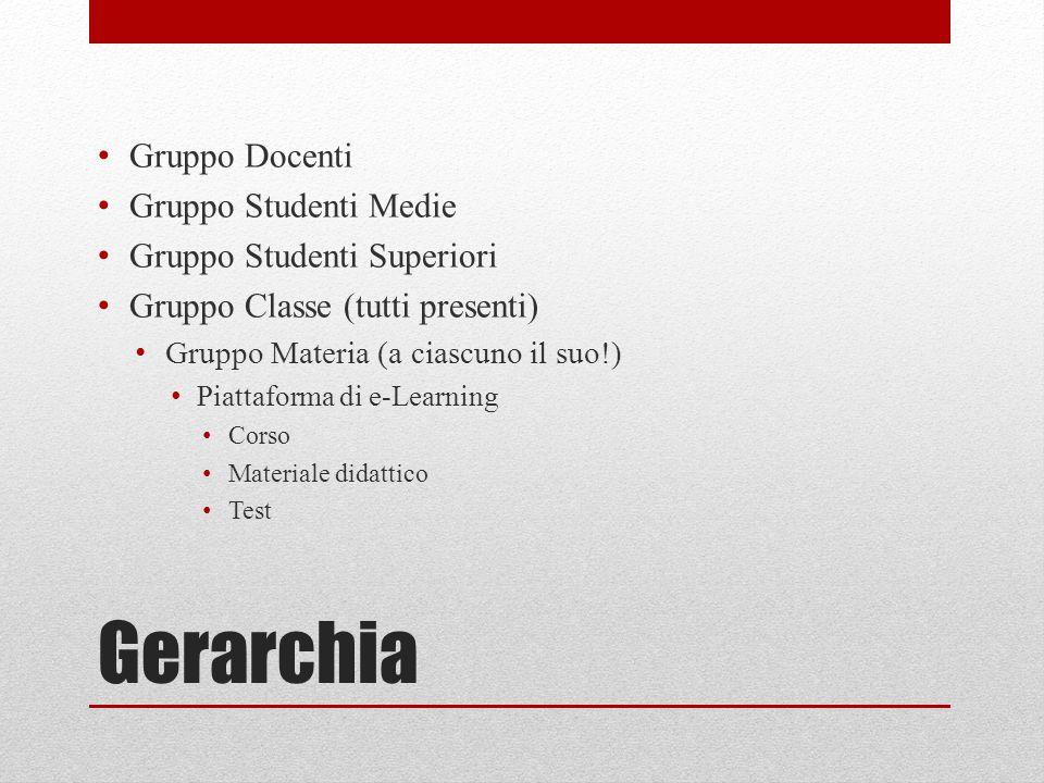 Gerarchia Gruppo Docenti Gruppo Studenti Medie Gruppo Studenti Superiori Gruppo Classe (tutti presenti) Gruppo Materia (a ciascuno il suo!) Piattaforma di e-Learning Corso Materiale didattico Test