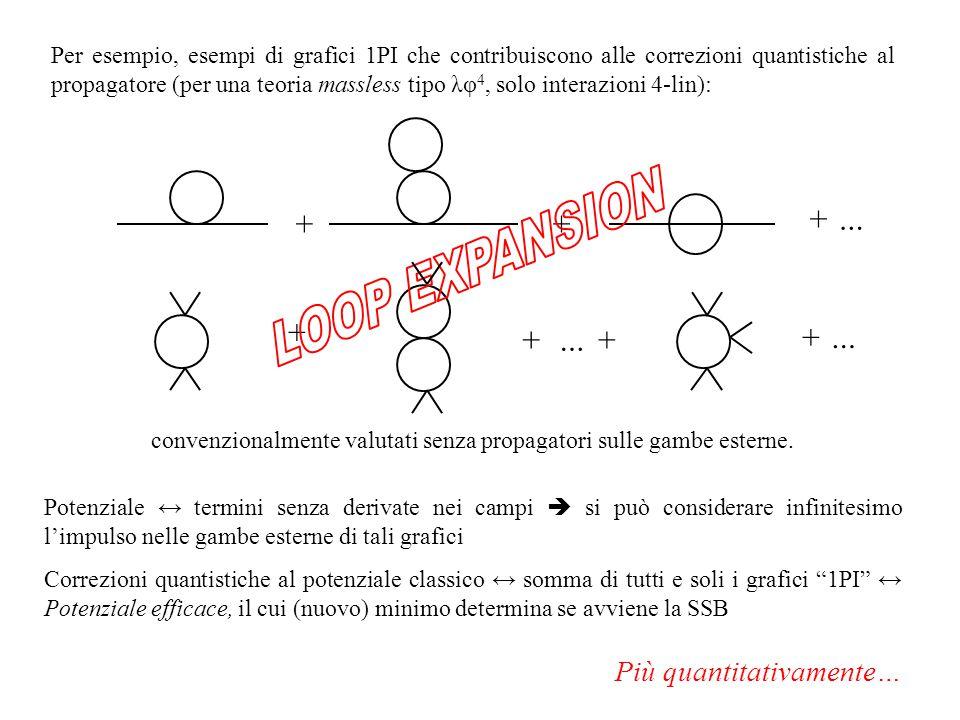 ++ + … + + Per esempio, esempi di grafici 1PI che contribuiscono alle correzioni quantistiche al propagatore (per una teoria massless tipo λφ 4, solo interazioni 4-lin): convenzionalmente valutati senza propagatori sulle gambe esterne.