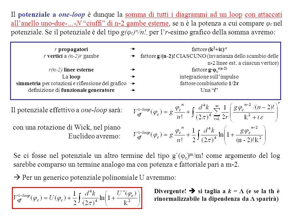 Il potenziale a one-loop è dunque la somma di tutti i diagrammi ad un loop con attaccati all'anello uno-due-…-N ciuffi di n-2 gambe esterne, se n è la potenza a cui compare φ c nel potenziale.