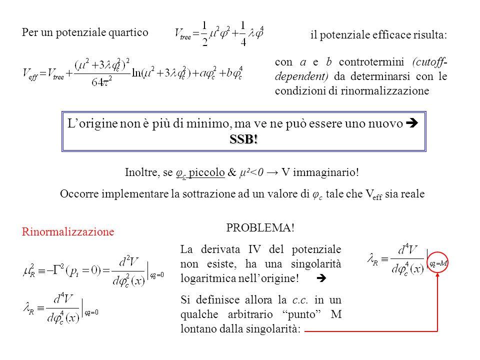 Per un potenziale quartico il potenziale efficace risulta: con a e b controtermini (cutoff- dependent) da determinarsi con le condizioni di rinormalizzazione Inoltre, se φ c piccolo & μ²<0 → V immaginario.