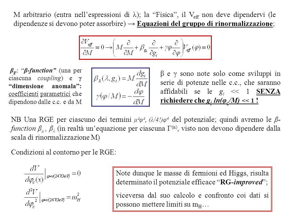 → M arbitrario (entra nell'espressioni di λ); la Fisica , il V eff non deve dipendervi (le dipendenze si devono poter assorbire) → Equazioni del gruppo di rinormalizzazione; β g i : β-function (una per ciascuna coupling) e γ dimensione anomala : coefficienti parametrici che dipendono dalle c.c.