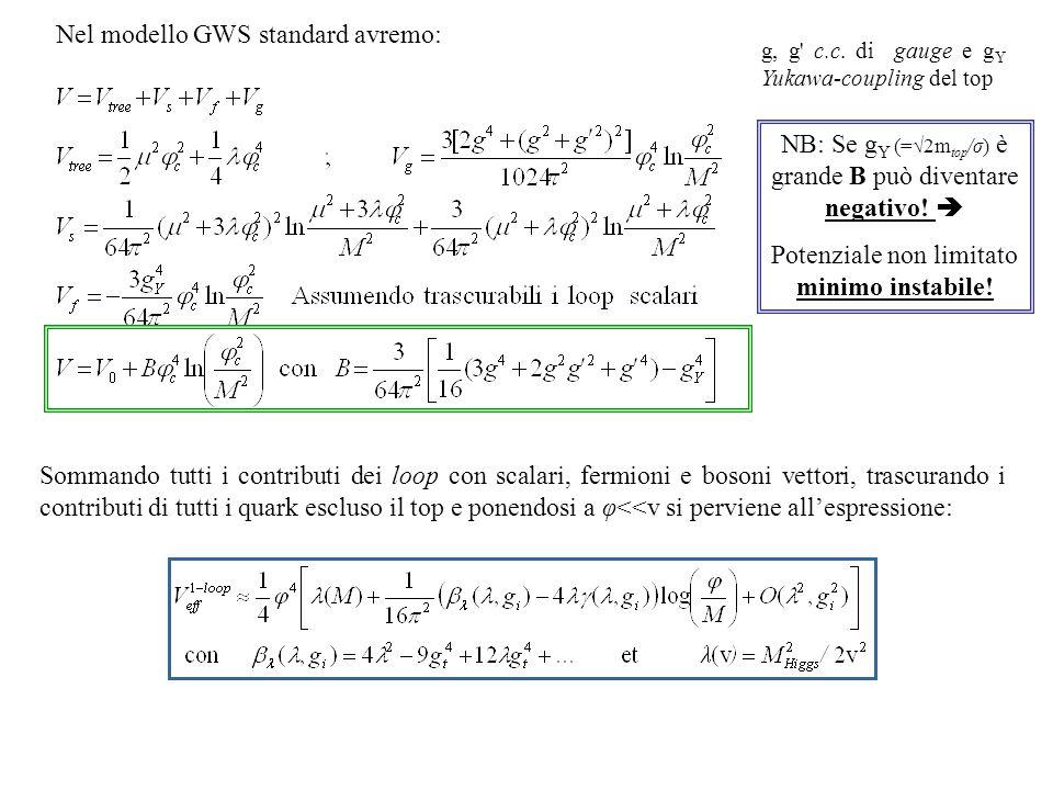 NB: Se g Y (=√2m top /σ) è grande B può diventare negativo!  Potenziale non limitato minimo instabile! g, g' c.c. di gauge e g Y Yukawa-coupling del