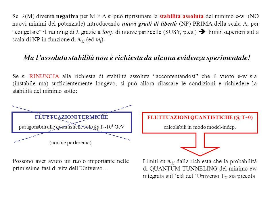 Se λ(M) diventa negativa per M > Λ si può ripristinare la stabilità assoluta del minimo e-w (NO nuovi minimi del potenziale) introducendo nuovi gradi di libertà (NP) PRIMA della scala Λ, per congelare il running di λ grazie a loop di nuove particelle (SUSY, p.es.)  limiti superiori sulla scala di NP in funzione di m H (ed m t ).