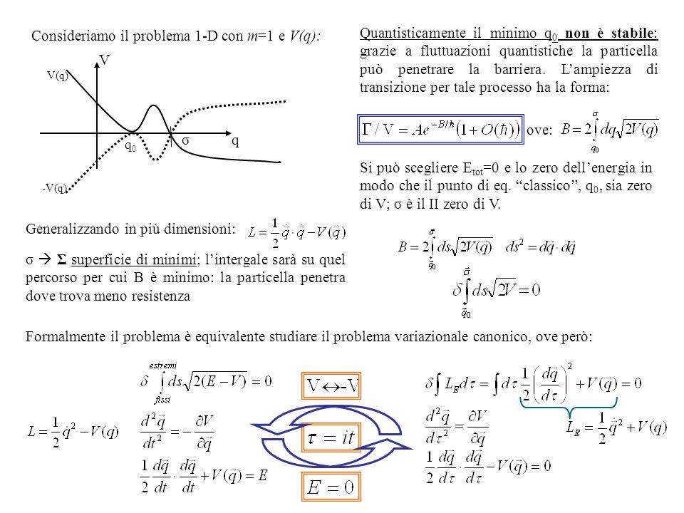 Quantisticamente il minimo q 0 non è stabile: grazie a fluttuazioni quantistiche la particella può penetrare la barriera. L'ampiezza di transizione pe