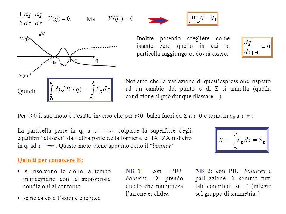 Ma -V(q) σq V V(q) q0q0 Inoltre potendo scegliere come istante zero quello in cui la particella raggiunge σ, dovrà essere: Quindi Notiamo che la variazione di quest'espressione rispetto ad un cambio del punto σ di Σ si annulla (quella condizione si può dunque rilassare…) Per τ>0 il suo moto è l'esatto inverso che per τ<0: balza fuori da Σ a τ=0 e torna in q 0 a τ=∞.