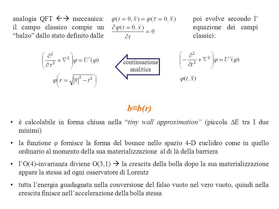 b≡b(r) è calcolabile in forma chiusa nella tiny wall approximation (piccola ΔE tra I due minimi) la funzione φ fornisce la forma del bounce nello spazio 4-D euclideo come in quello ordinario al momento della sua materializzazione al di là della barriera l'O(4)-invarianza diviene O(3,1)  la crescita della bolla dopo la sua materializzazione appare la stessa ad ogni osservatore di Lorentz tutta l'energia guadagnata nella conversione del falso vuoto nel vero vuoto, quindi nella crescita finisce nell'accelerazione della bolla stessa poi evolve secondo l' equazione dei campi classici: analogia QFT  meccanica: il campo classico compie un balzo dallo stato definito dalle continuazione analitica