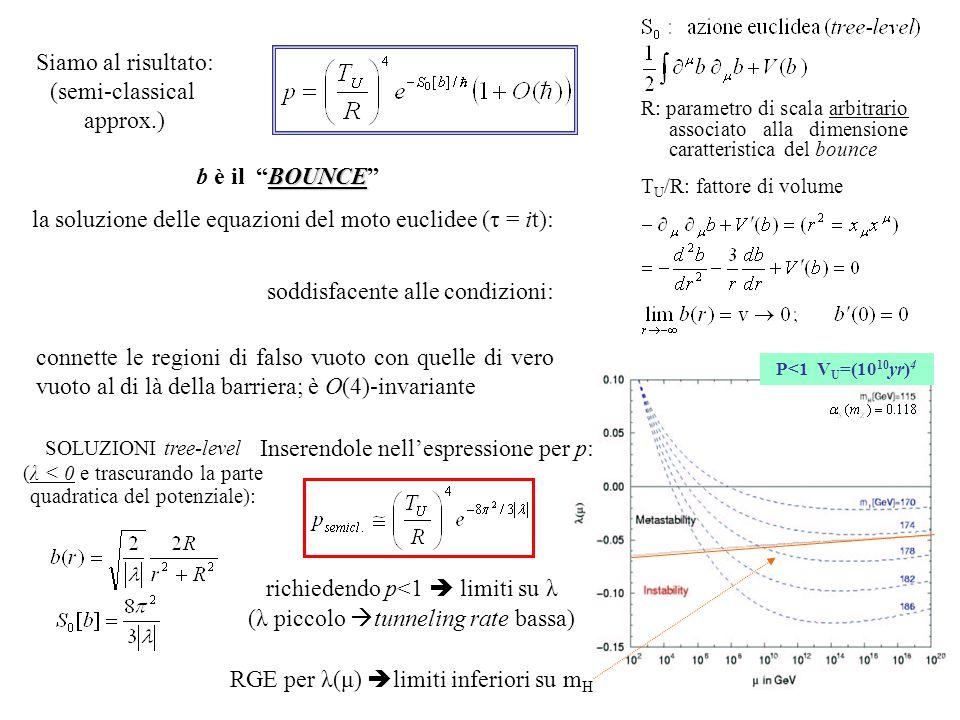 BOUNCE b è il BOUNCE la soluzione delle equazioni del moto euclidee (τ = it): soddisfacente alle condizioni: Siamo al risultato: (semi-classical approx.) connette le regioni di falso vuoto con quelle di vero vuoto al di là della barriera; è O(4)-invariante R: parametro di scala arbitrario associato alla dimensione caratteristica del bounce T U /R: fattore di volume Inserendole nell'espressione per p: SOLUZIONI tree-level (λ < 0 e trascurando la parte quadratica del potenziale): richiedendo p<1  limiti su λ (λ piccolo  tunneling rate bassa) RGE per λ(μ)  limiti inferiori su m H P<1 V U =(10 10 yr) 4