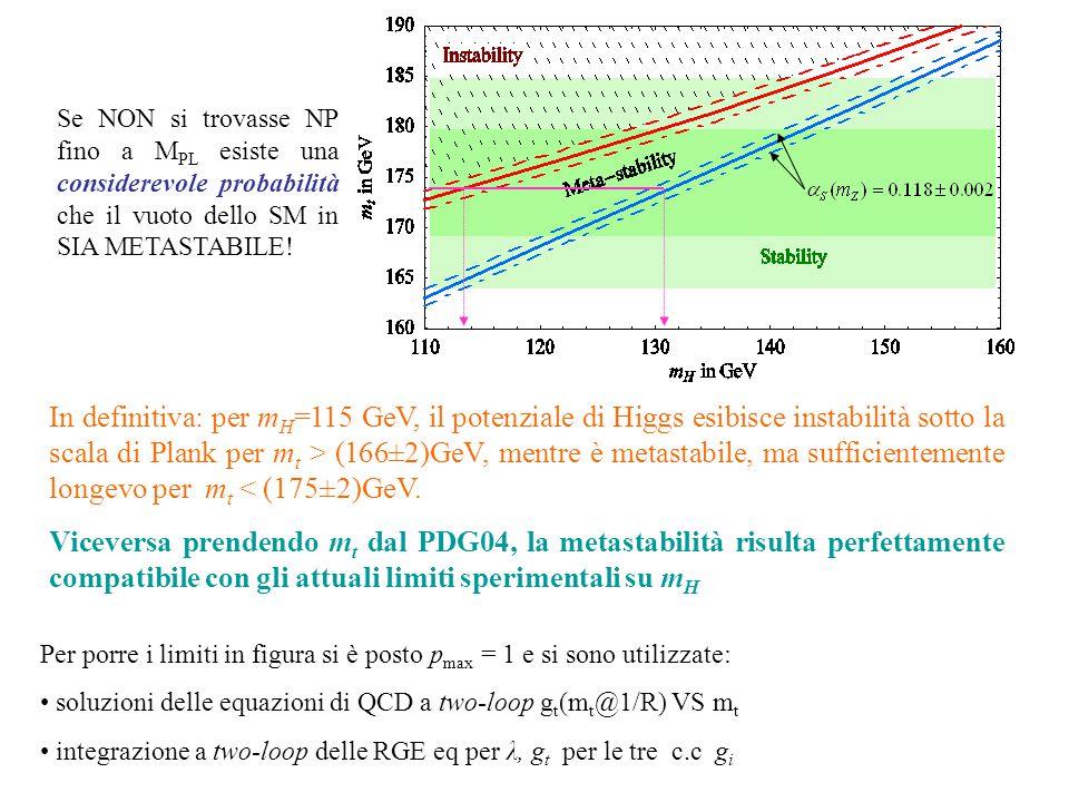 Se NON si trovasse NP fino a M PL esiste una considerevole probabilità che il vuoto dello SM in SIA METASTABILE! Per porre i limiti in figura si è pos